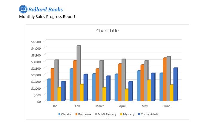 24. نمودارها (Charts) در ورد 2016