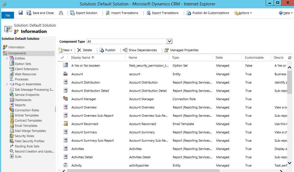 آموزش مایکروسافت CRM 2016 - بخش سفارشی سازی فرمها - قسمت چهاردهم . آموزشگاه رایگان خوش آموز