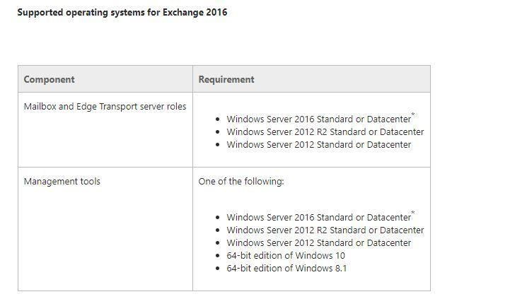 آموزش مایکروسافت exchange server 2016 - بررسی پیش نیازهای نصب و راه اندازی . آموزشگاه رایگان خوش آموز