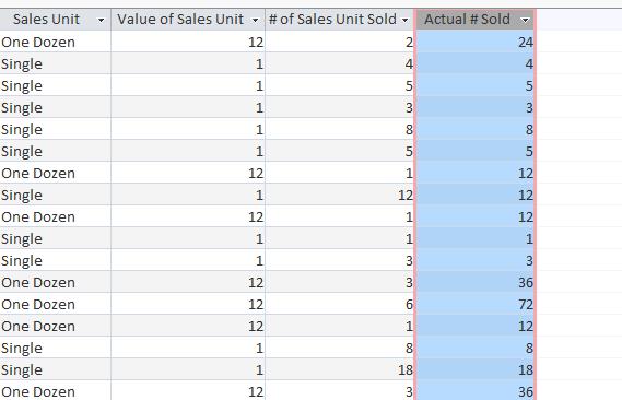 17. ایجاد فیلدهای محاسباتی (Calculated Fields) و ردیف های مجموع (Totals Rows) در اکسس 2016