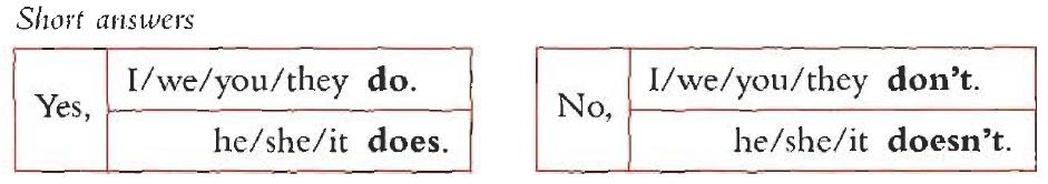 آموزش گرامر انگلیسی : Do you … ? present simple questions