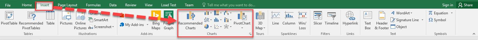 استفاده از Charts ها در اکسل . آموزشگاه رایگان خوش آموز