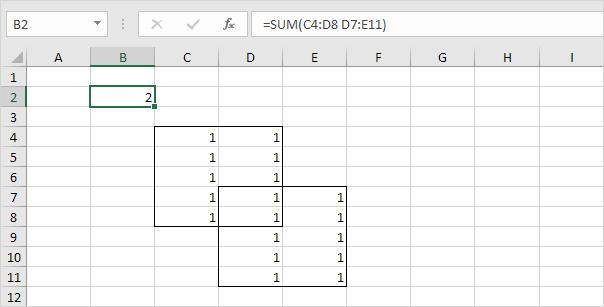 چگونگی محاسبه اجتماع (Union) و اشتراک (Intersect) مجموعه ها در اکسل