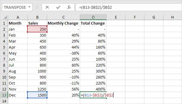 چگونگی محاسبه درصد تغییرات در اکسل