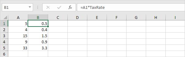 چگونگی استفاده از نامها در فرمولهای اکسل (Names in Formulas)
