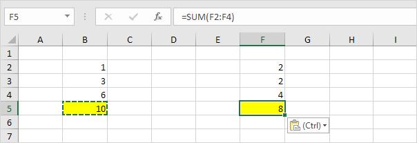 چگونگی کار با گزینه های مختلف Paste Options در اکسل