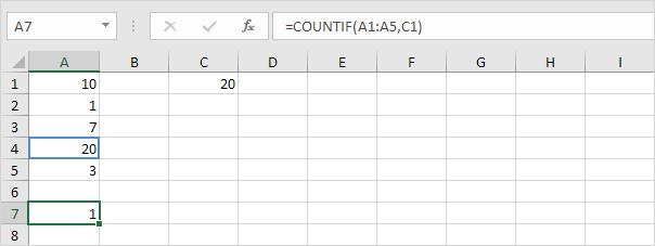 آشنایی با تابع Countif و کاربرد آن در اکسل