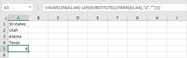 چگونگی محاسبه تعداد کاراکترهای یک متن در اکسل با تابع LEN