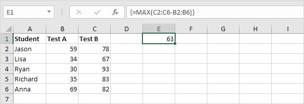 آشنایی با Array Formulas (فرمول های آرایه) در اکسل و کاربردهای آن