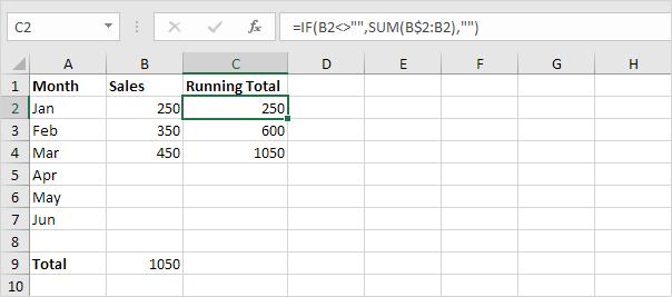 چگونگی ایجاد Running Total در اکسل