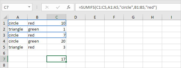 آشنایی با توابع  Count و Countif و Countifs و Sum و Sumif و Sumifs در اکسل و کاربردهای آنها