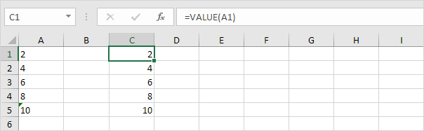 چگونگی تبدیل فرمت متنی به فرمت عددی در اکسل