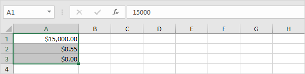 مقایسه فرمت Currency و فرمت Accounting در اکسل