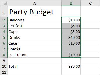 چگونگی اعمال محدودیت بر روی بودجه در اکسل
