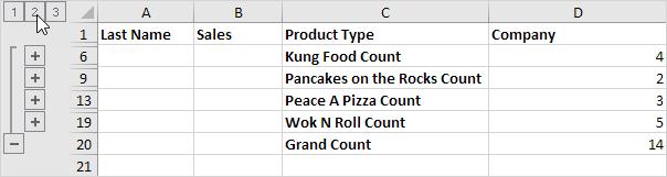 چگونگی کار با ویژگی Outlining Data در اکسل (خلاصه سازی داده ها)