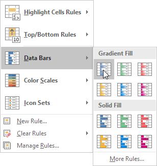چگونگی کار با ویژگی Data Bars (نوارهای داده) در اکسل