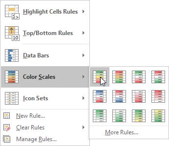 چگونگی کار با ویژگی Color Scales (رنگ فروش ها) در اکسل