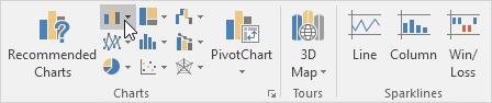 چگونگی استفاده از نمودار ستونی (Column Chart) در اکسل