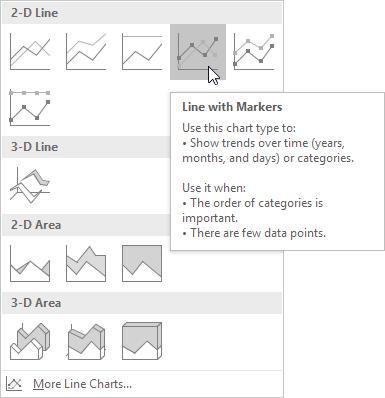 چگونگی ایجاد نمودار خطی (Line Chart) در اکسل
