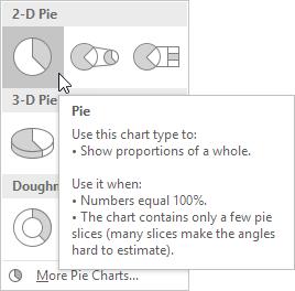چگونگی ایجاد نمودار پای (Pie Chart) در اکسل