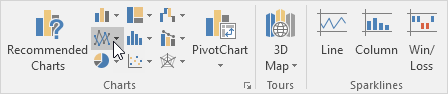 چگونگی ایجاد نمودار محیطی (Area Chart) در اکسل