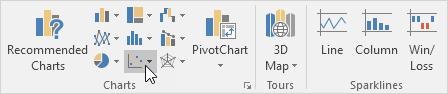 چگونگی ایجاد نمودار پراکندگی (Scatter Chart) در اکسل