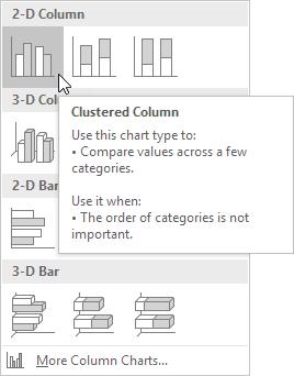 آشنایی با سری داده (Data Series) در نمودارهای اکسل و کاربرد آن