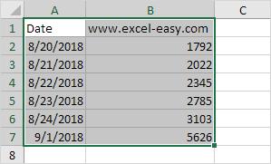 آشنایی با محورهای نمودار (axes) در اکسل، کاربرد و تنظیمات آنها