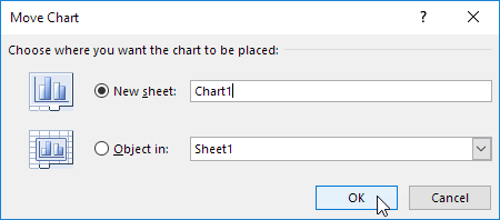 چگونگی ایجاد  برگه نمودار (Chart Sheet) در اکسل