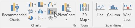 چگونگی کار با نمودار گِیج (Gauge Chart) در اکسل