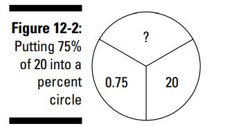 کنار هم قرار دادن همۀ مسائل درصد
