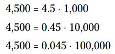 کار با نماد علمی (Scientific Notation)