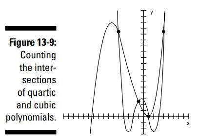 سایر انواع دستگاه های معادلات