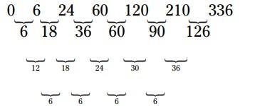 دنباله (Sequence)