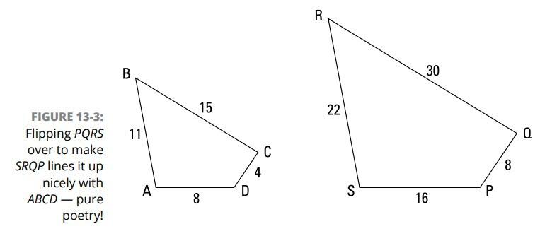 شکل های متشابه (Similar)