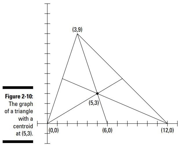 نقطۀ میانی، مرکز دایره، مرکز مثلث