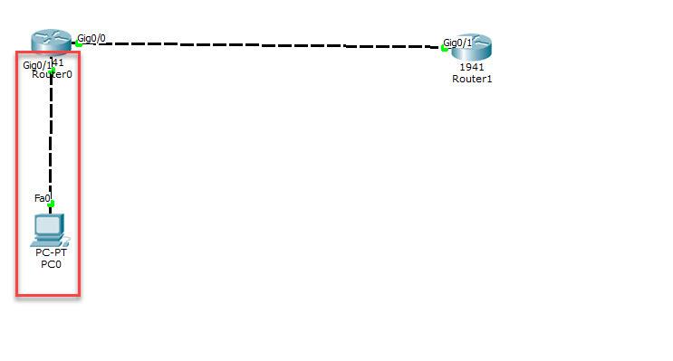 CDP یا Cisco Discovery Protocol در سیسکو . آموزشگاه رایگان خوش آموز