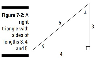 توابع مثلثاتی