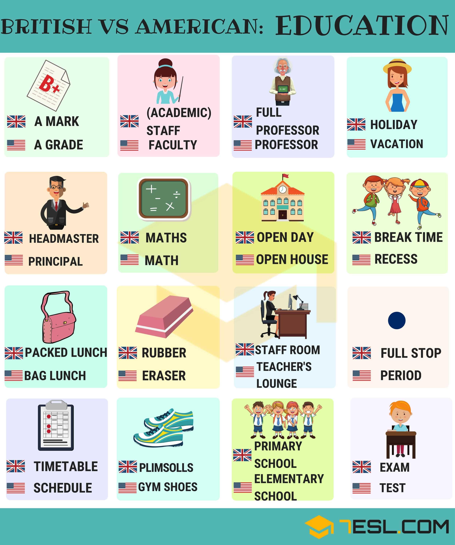 کلماتی که در انگلیسی و آمریکایی با هم متفاوتند