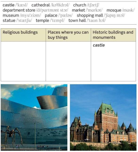 Describing a town or city
