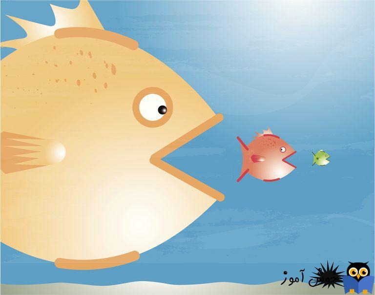 ترابایت، گیگابایت و پتابایت : آنها چقدر بزرگ هستند؟
