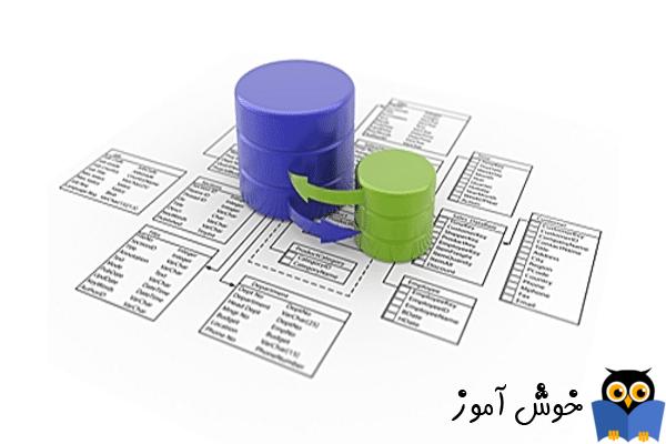 آموزش پایگاه داده اس کیو ال سرور به زبان ساده از مبتدی تا پیشرفته بصورت کاملا کاربردی