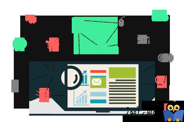 نکات و ترفندهای جستجوی نام کالا در فاکتور : جستجوی هوشمند