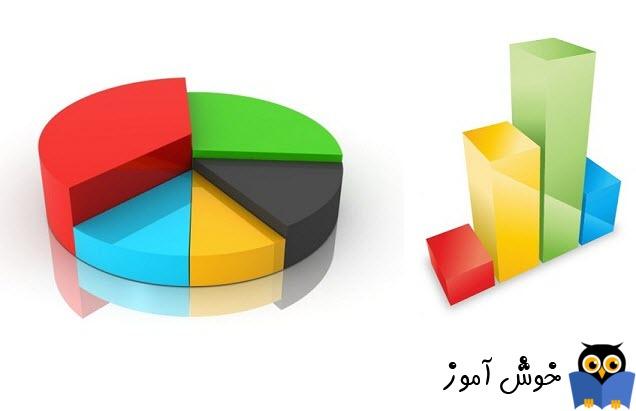 نمودار خرید و فروش سالانه