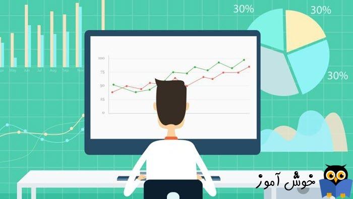 فیلم آموزشی نرم افزار هوش تجاری راهکار