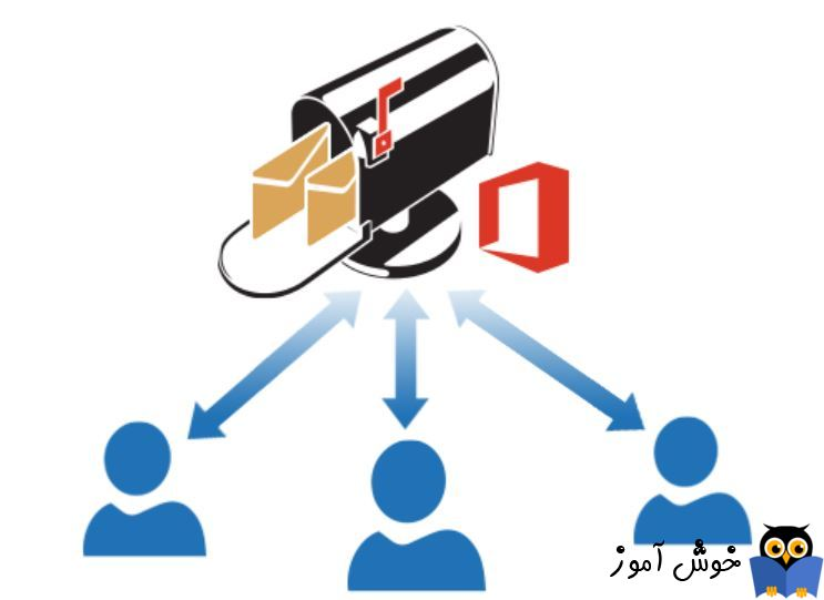 آموزش مایکروسافت exchange server 2016 - تبدیل user mailbox به Shared mailbox