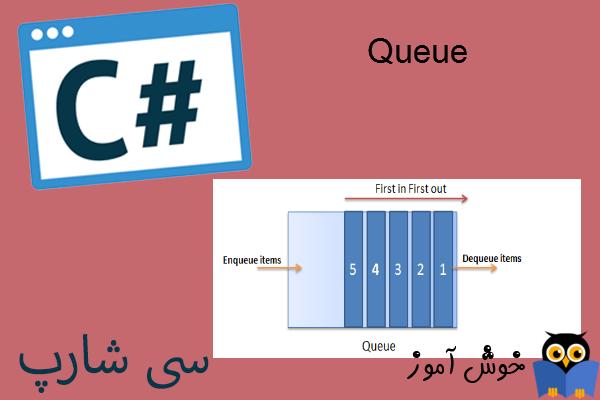 آموزش زبان #C : کلکسیون ها (Queue)