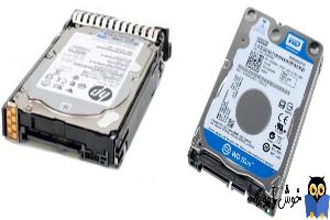 مقایسه دیسک های SAS, Near Line (NL) SAS, SATA