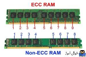 ECC چیست