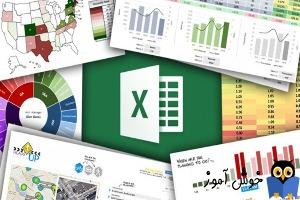 25. ردیابی تغییرات و ثبت توضیحات در اکسل 2016